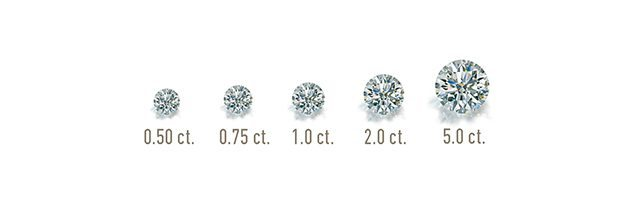 Adelaide diamond company GIA carat weight image