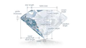 Adelaide diamond company GIA cut image